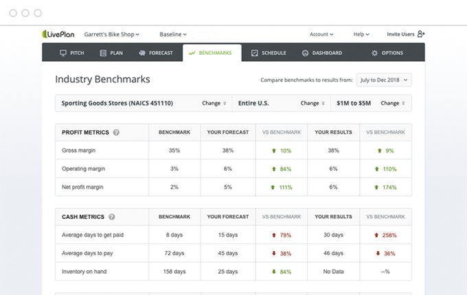 Industry benchmarks and reports